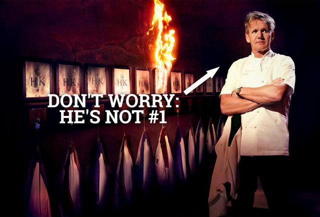Gordon Ramsay Hell S Kitchen