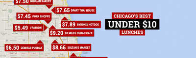 Best lunch options chicago
