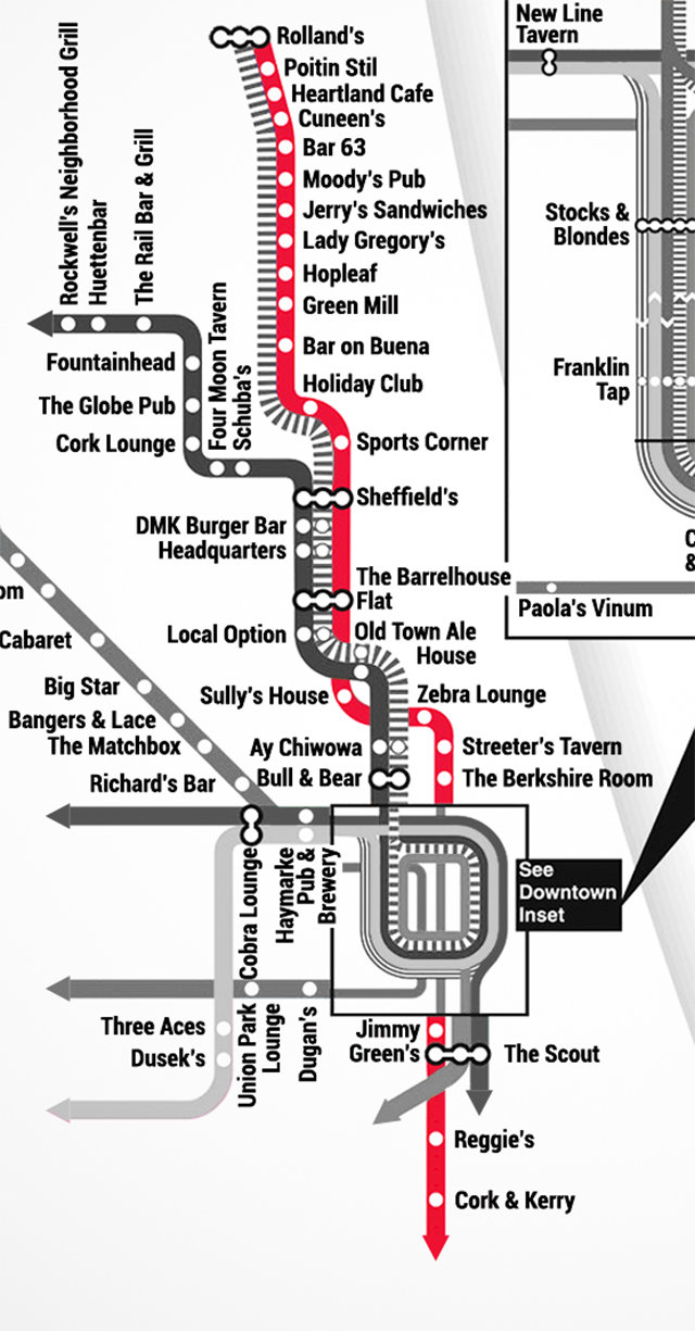 Chicago Red Line CTA Map