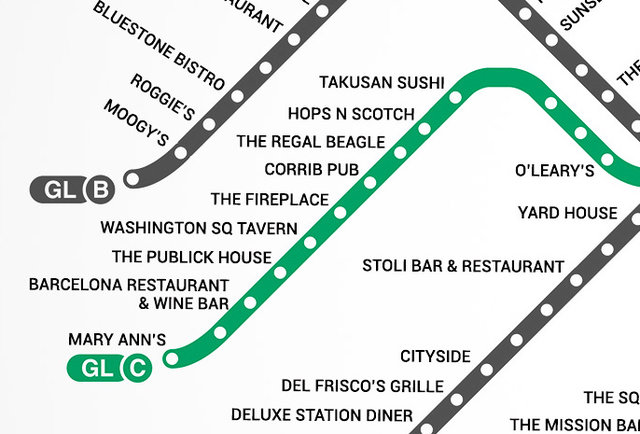 Green Line C Boston T Bar Map