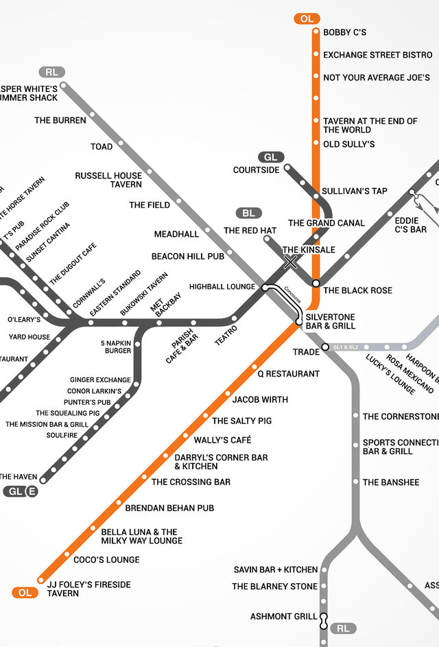 Orange Line Boston T Bar Map