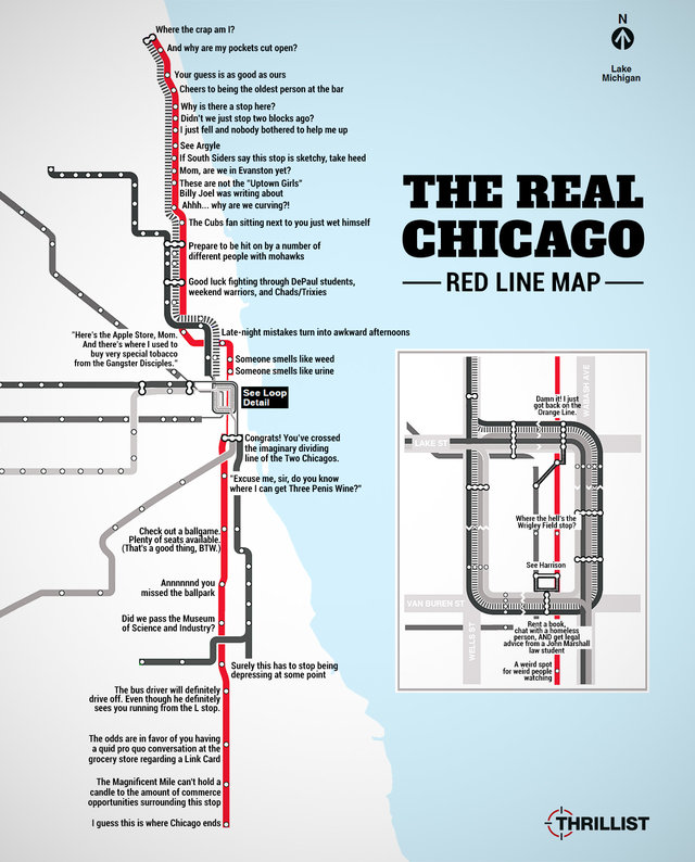 The Real Red Line Map  Chicago CTA