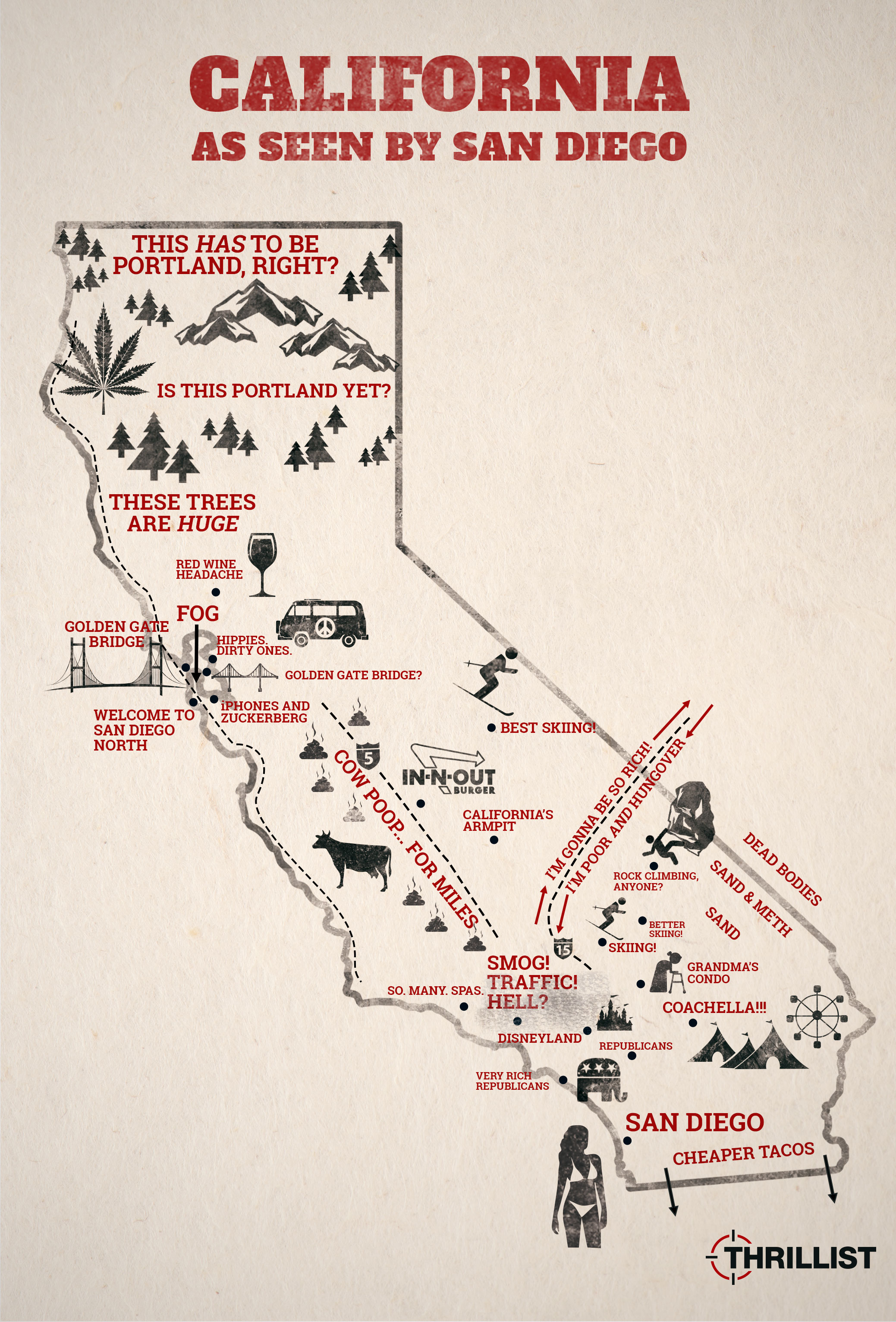 California According To San Diego  Thrillist