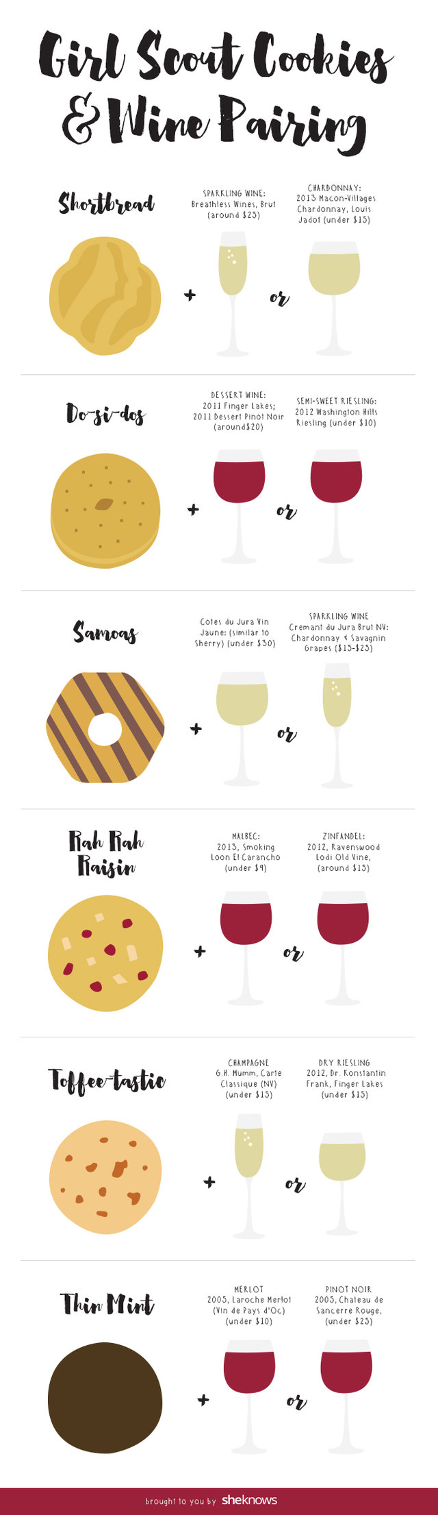 girl scout cookie wine pairings will save your life