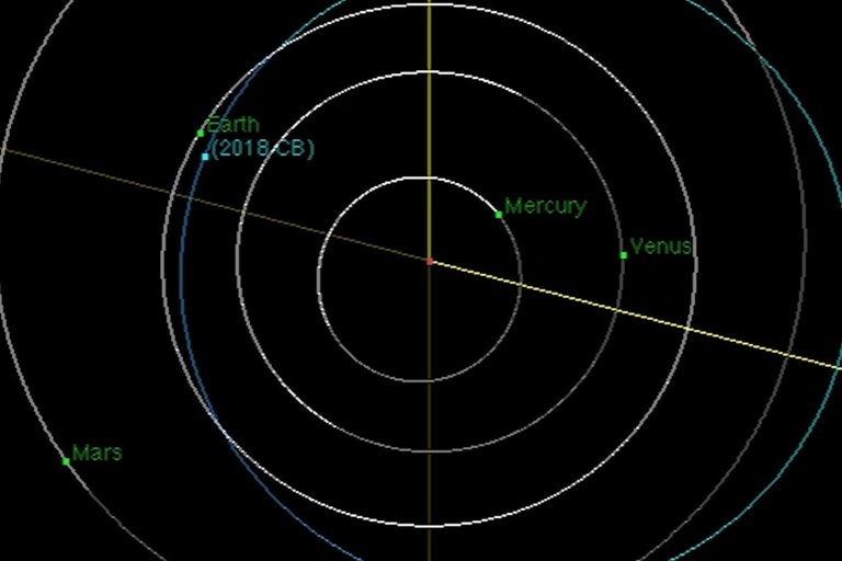 An asteroid is due to whizz past the earth tonight