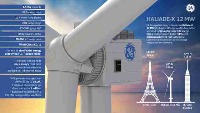 Turbine Governor Sales Market Analysis 2018 By Requirements, Demands and Supply