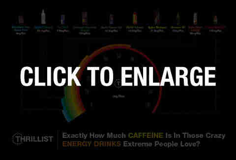 click to enlarge energy drinks caffeine content