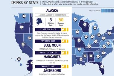 Blowfish Hangover Study drinks by state