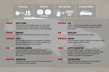 Thrillist Jamaica Infographic