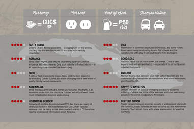 Thrillist Cuba infographic