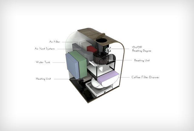 The revolutionary coffee machine that\'s about to change everything