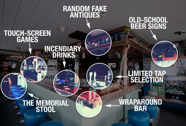 The proper scientific anatomy of every dive bar