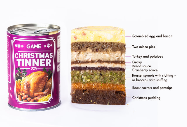 Crazy person invents Christmas dinner in a can, and it might even be real