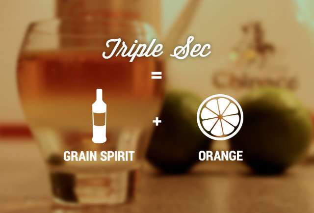 How your favorite types of booze are created: a visual breakdown