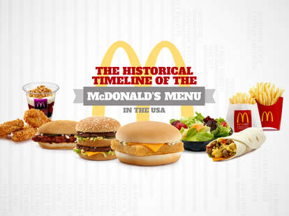 McDonald's Menu Timeline