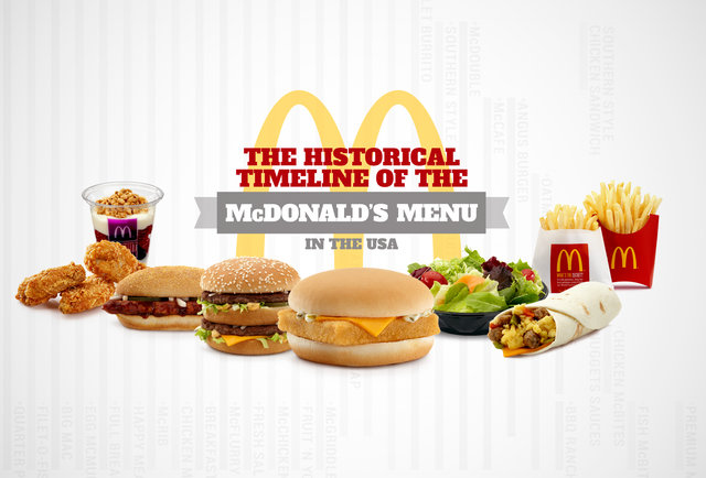 The historical timeline of the McDonald\'s menu
