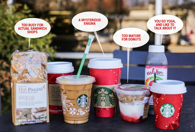 What your Starbucks order says about you