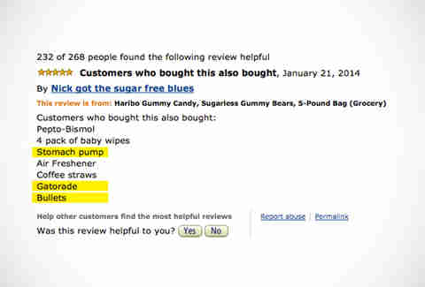 Amazon review of Haribo sugarless gummy bears
