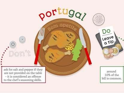 portugal dining etiquette