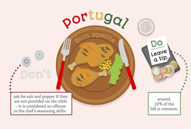 How to not look like an uncultured fool when dining out abroad