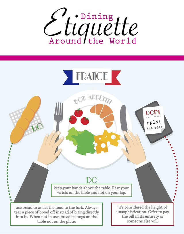 France Dining Infographic