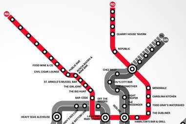 Red Line DC Metro bar map