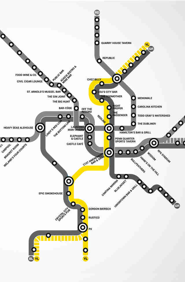 Yellow Line DC Metro bar map