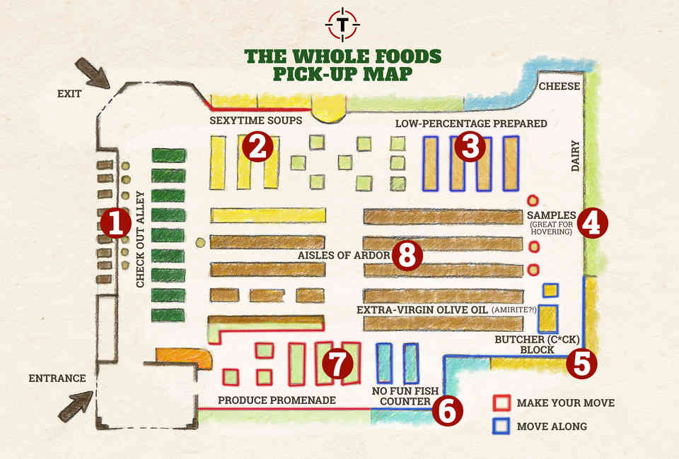 How to pick up girls at Whole Foods - Thrillist