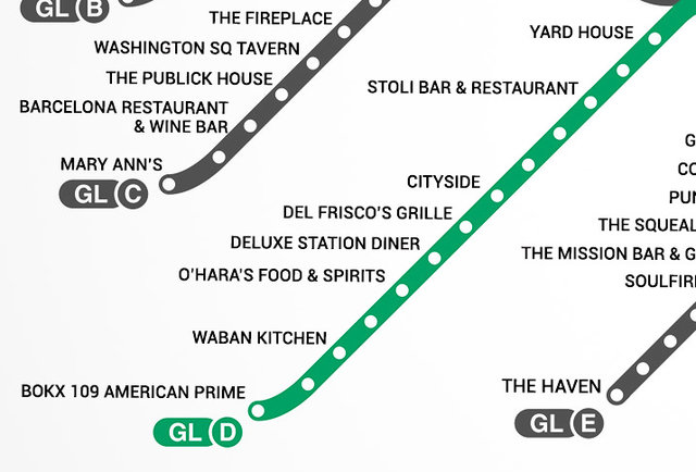 Introducing the first Boston T bar map
