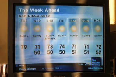 Weather Things San Diego Loves