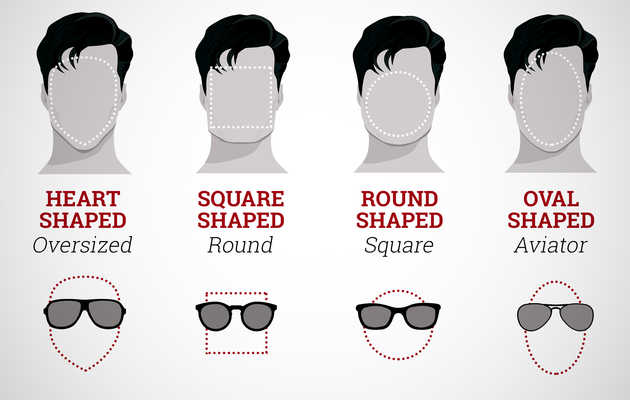 What Shape Sunglasses Should You Wear?