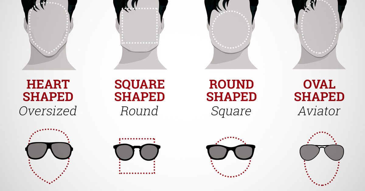 Sunglasses For Face Shape The Perfect Shades For Your