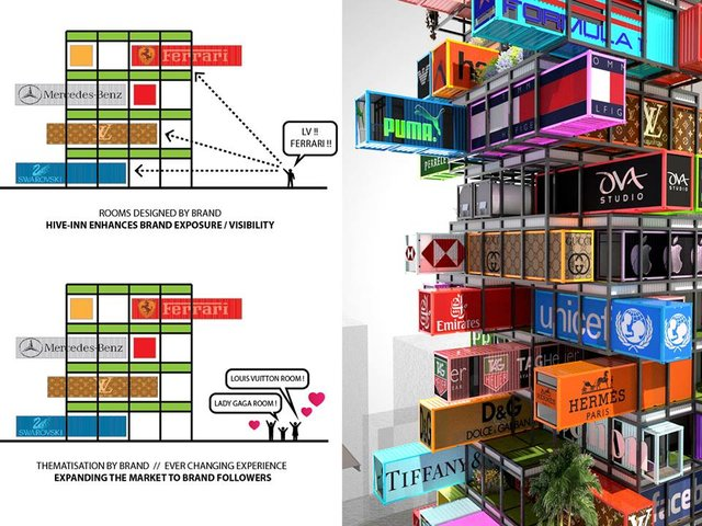 This shipping container tower is the hotel of the future
