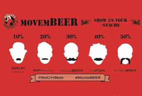 MovemBEER mustache chart