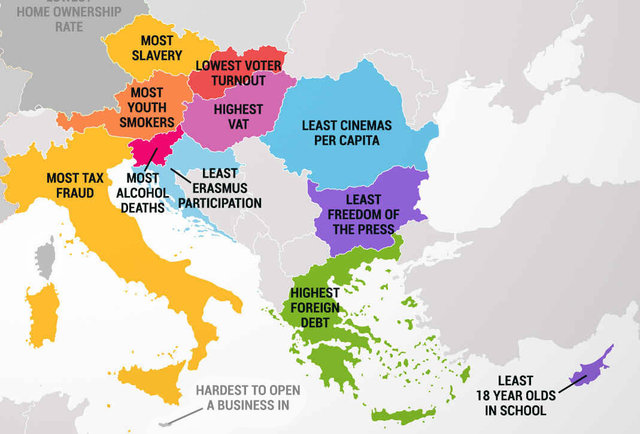 What Every European Country Is Worst At