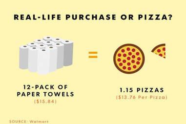 paper towel pizza