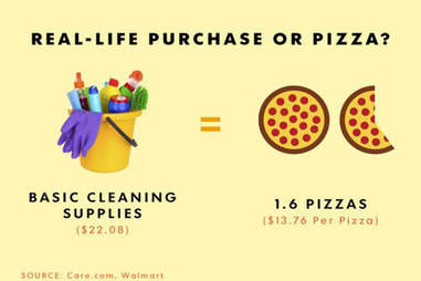 cleaning supplies pizza