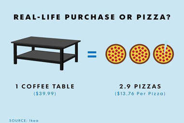 coffee table pizza