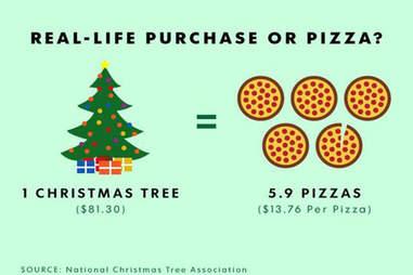christmas tree pizza