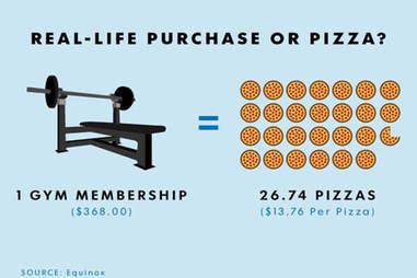gym pizza