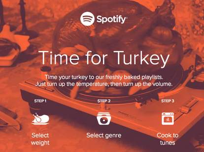 spotify time for turkey