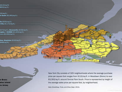 Real estate map nyc