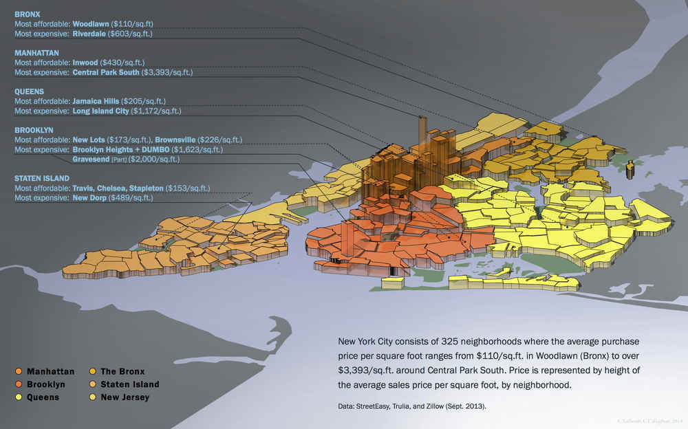 Nyc Real Estate Price Per Square Foot In All 325 Neighborhoods