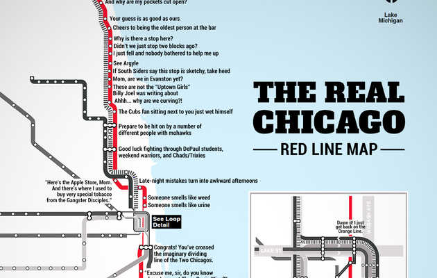 "The REAL Chicago Red Line ""L"" Map"