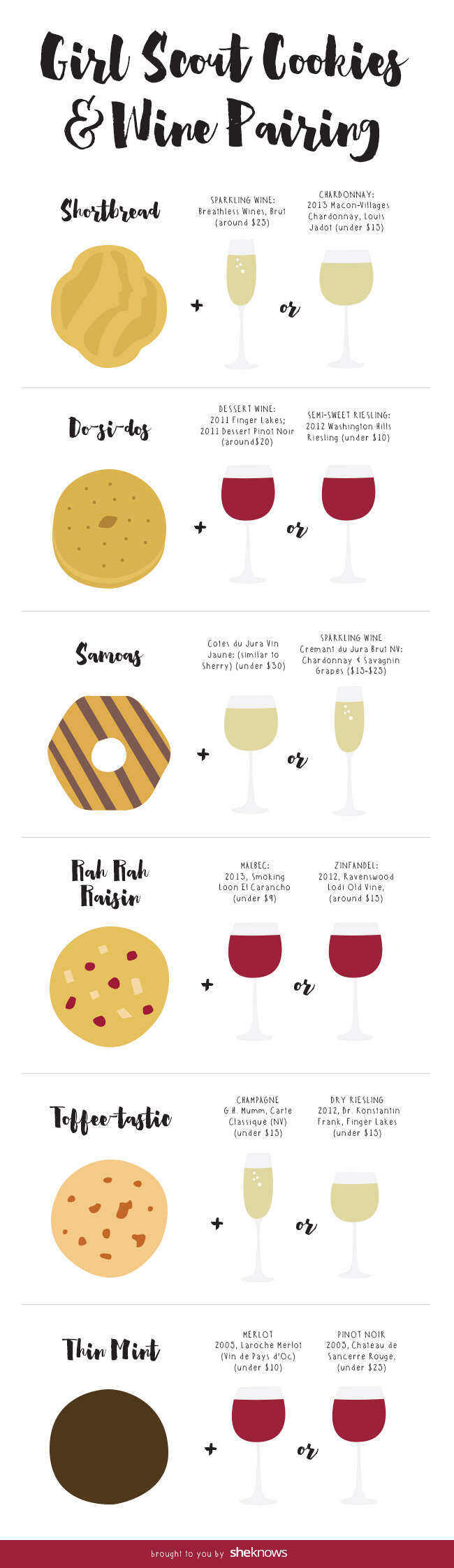 Girl Scout Cookies and wine infographic