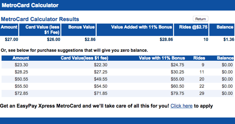 Here S How To Make The Most Of Your New 11 Metrocard Bonuses Thrillist