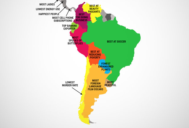 The Best Country In Latin America 74