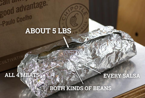 everything in chipotle burrito