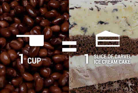 Beans vs. ice cream cake