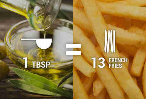 Olive oil vs. French fries
